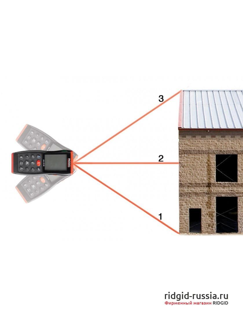 Дальномер лазерный RIDGID micro LM-400
